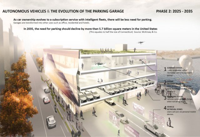 booster-driverless-parking-www-curbed-com