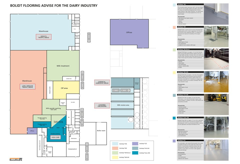 Floor map Dairy general floor advice-Stato